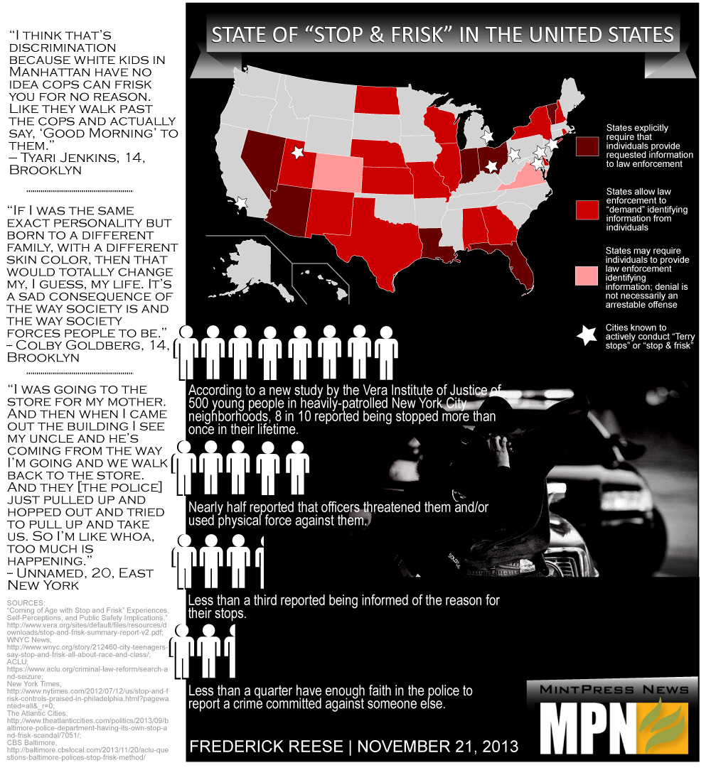 Equal Protection >> Stop-And-Frisk Concerns Spread Nationwide