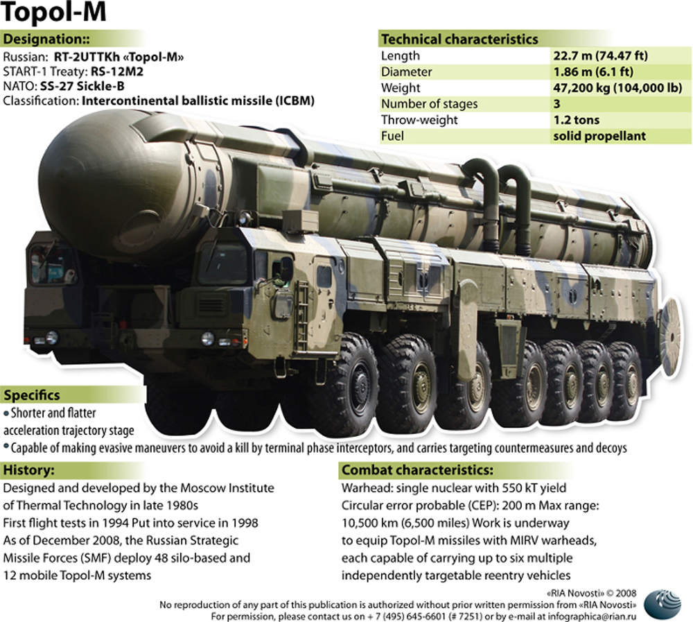 Russia's Topol-M ICBM platform, which Russian President Vladimir Putin recently announced would be replaced with a more advanced ICBM platform.