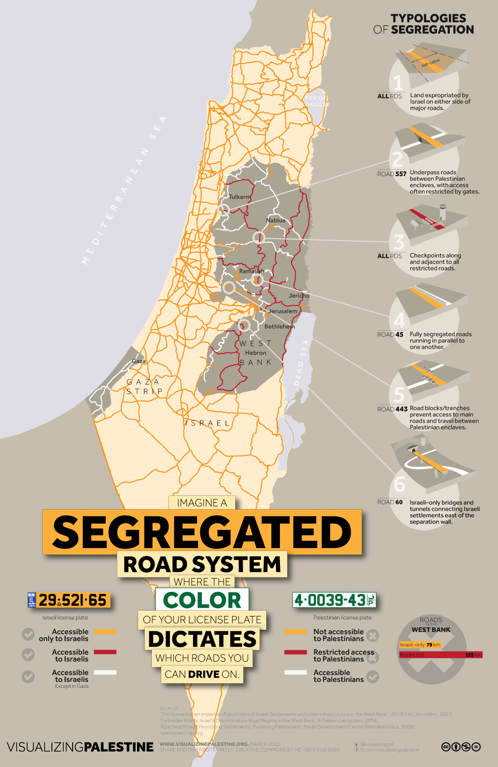 Segregated Palestine Map